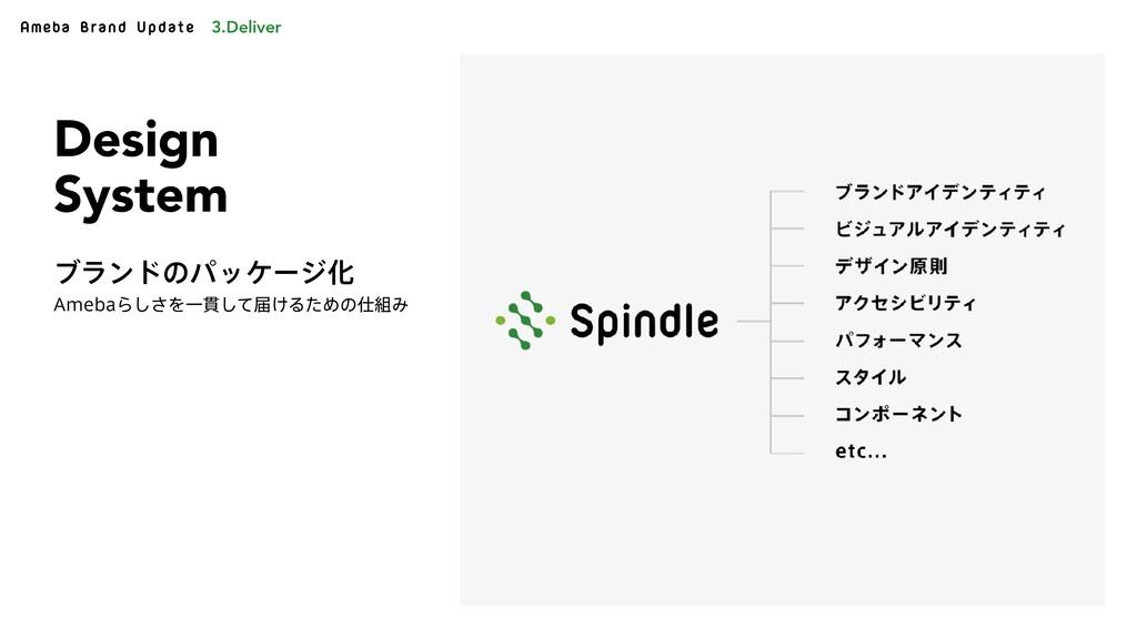 Ameba Brand Update Design System ϒϥϯυͷύοέʔδԽ 3....
