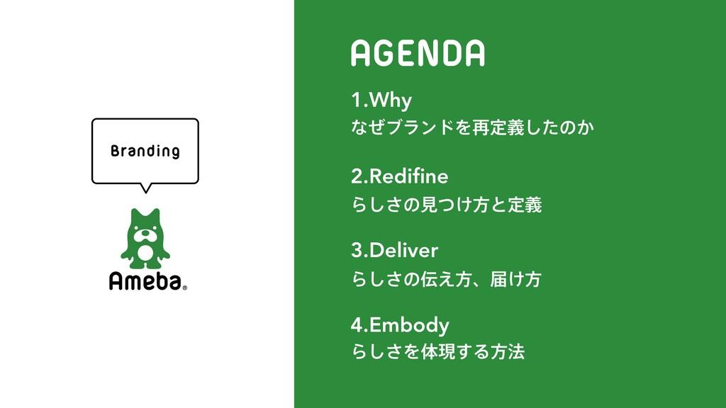 Branding AGENDA 1.Why 2.Redifine 3.Deliver ͳͥϒϥϯ...