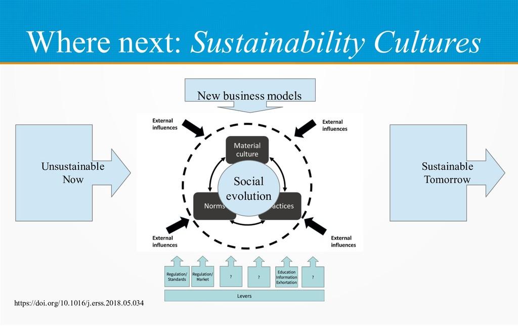 Where next: Sustainability Cultures https://doi...