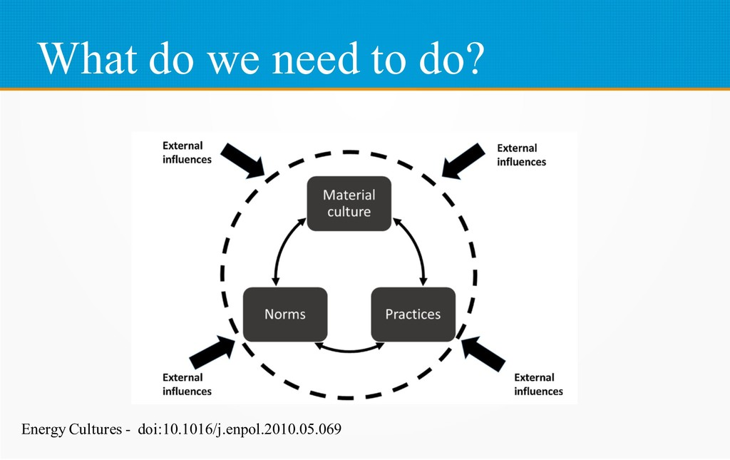 What do we need to do? Energy Cultures - doi:10...
