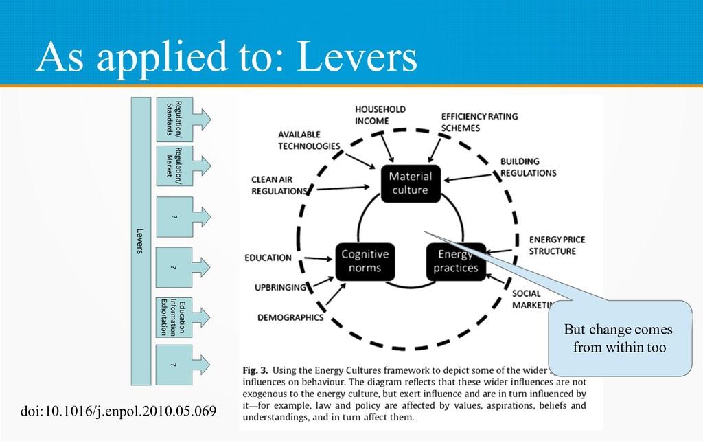 As applied to: Levers doi:10.1016/j.enpol.2010....