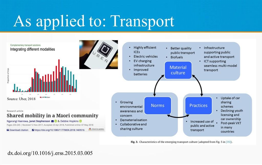 As applied to: Transport dx.doi.org/10.1016/j.e...
