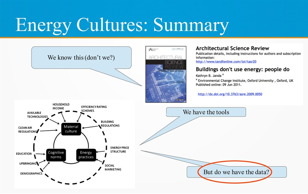 Energy Cultures: Summary We know this (don't we...