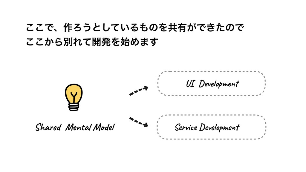 UI Development Service Development Shared Menta...