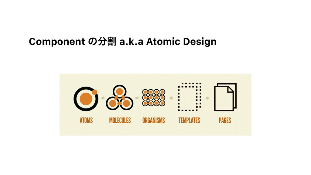 Component ͷׂ a.k.a Atomic Design