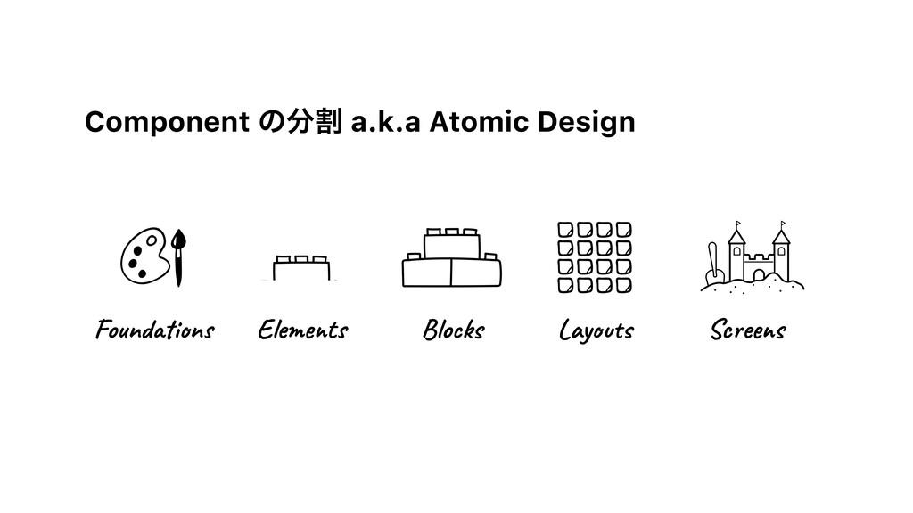 Component ͷׂ a.k.a Atomic Design Foundations E...