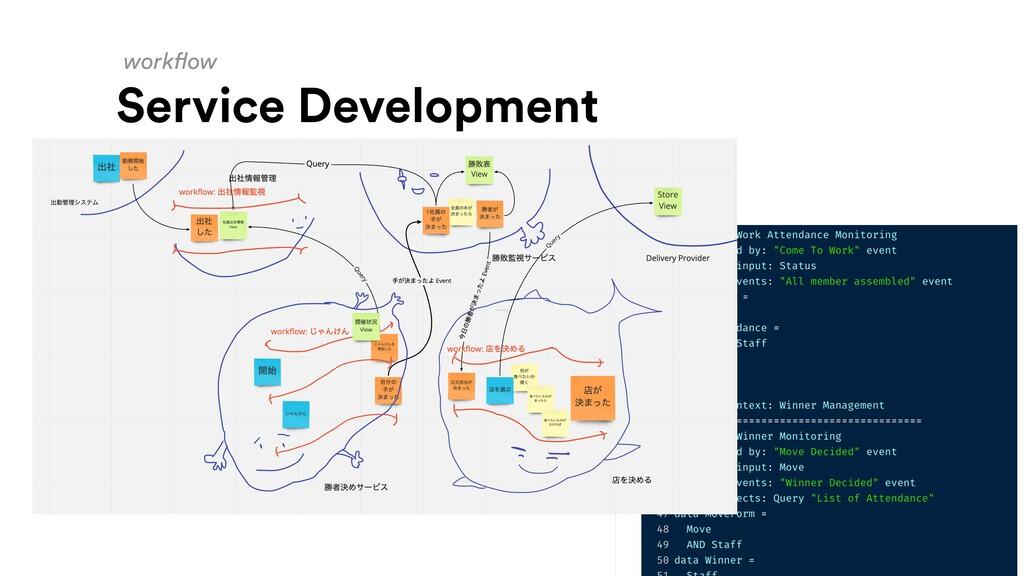 workflow Service Development