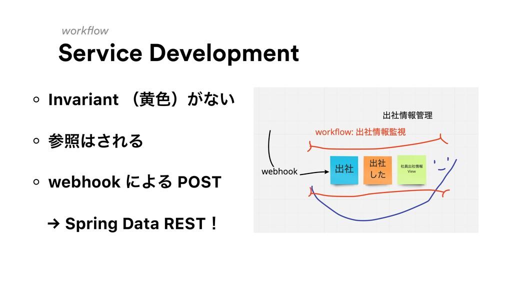 workflow Service Development Invariant ʢԫ৭ʣ͕ͳ͍ ...