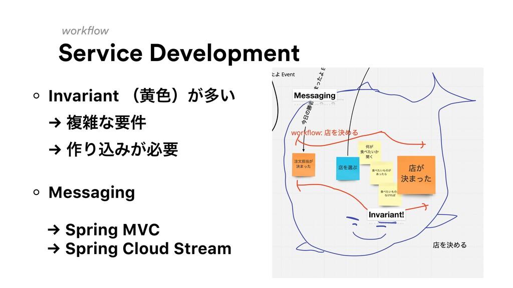 workflow Service Development Invariant ʢԫ৭ʣ͕ଟ͍...