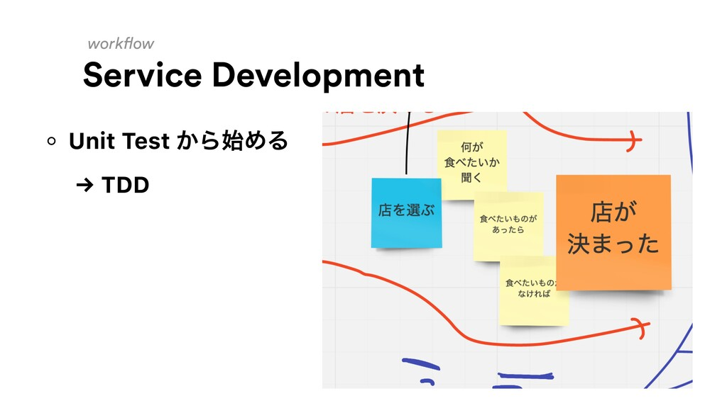 workflow Service Development Unit Test ͔Β࢝ΊΔ → ...