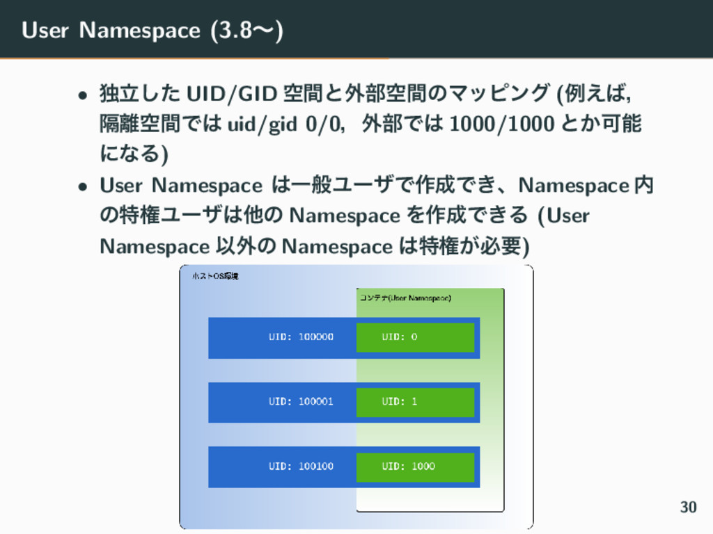 User Namespace (3.8ʙ) • ಠཱͨ͠ UID/GID ۭؒͱ֎෦ۭؒͷϚο...