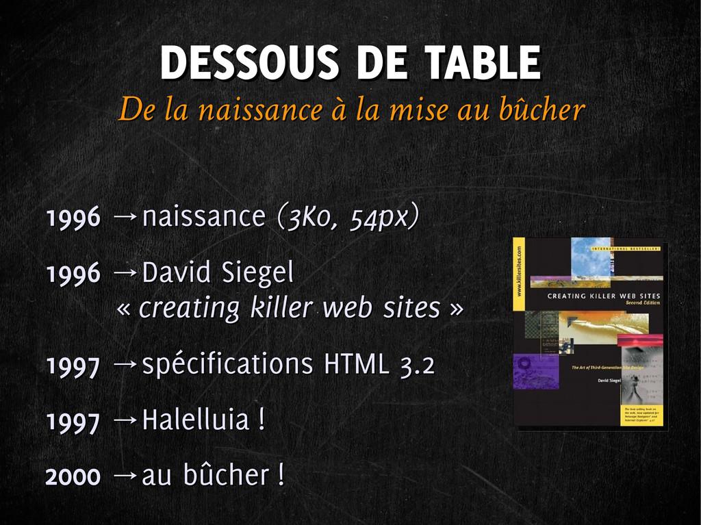 DESSOUS DE TABLE DESSOUS DE TABLE De la naissan...