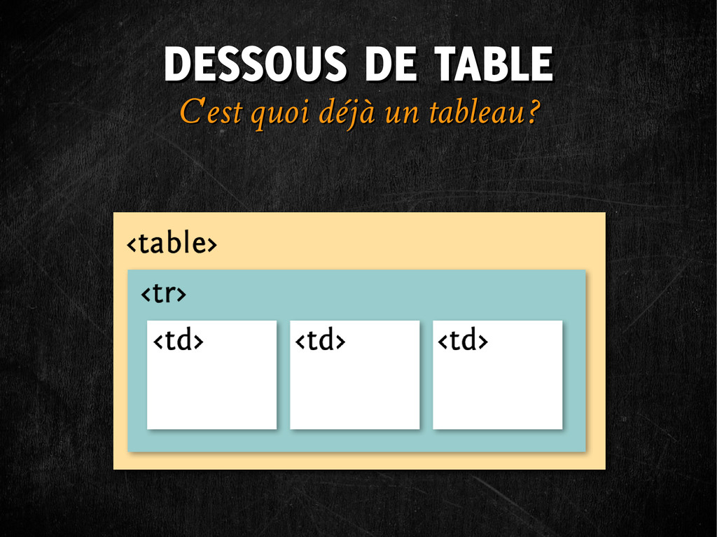 DESSOUS DE TABLE DESSOUS DE TABLE C'est quoi dé...