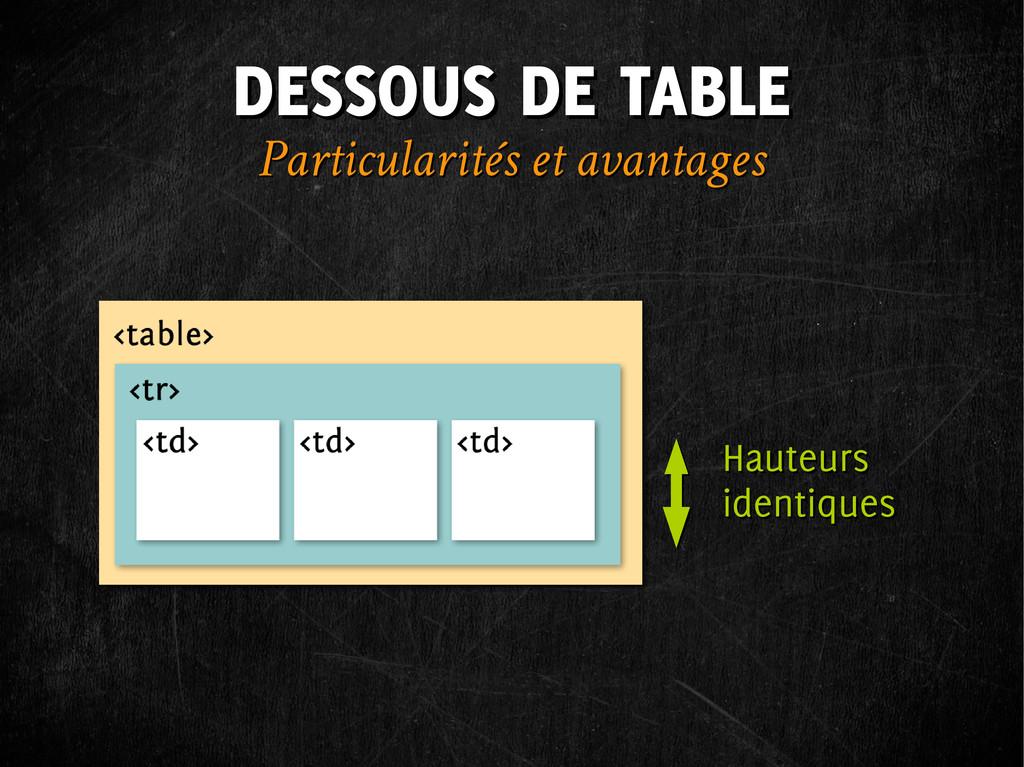 Particularités et avantages Particularités et a...