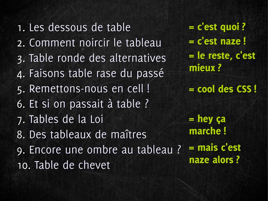 1. Les dessous de table 2. Comment noircir le t...