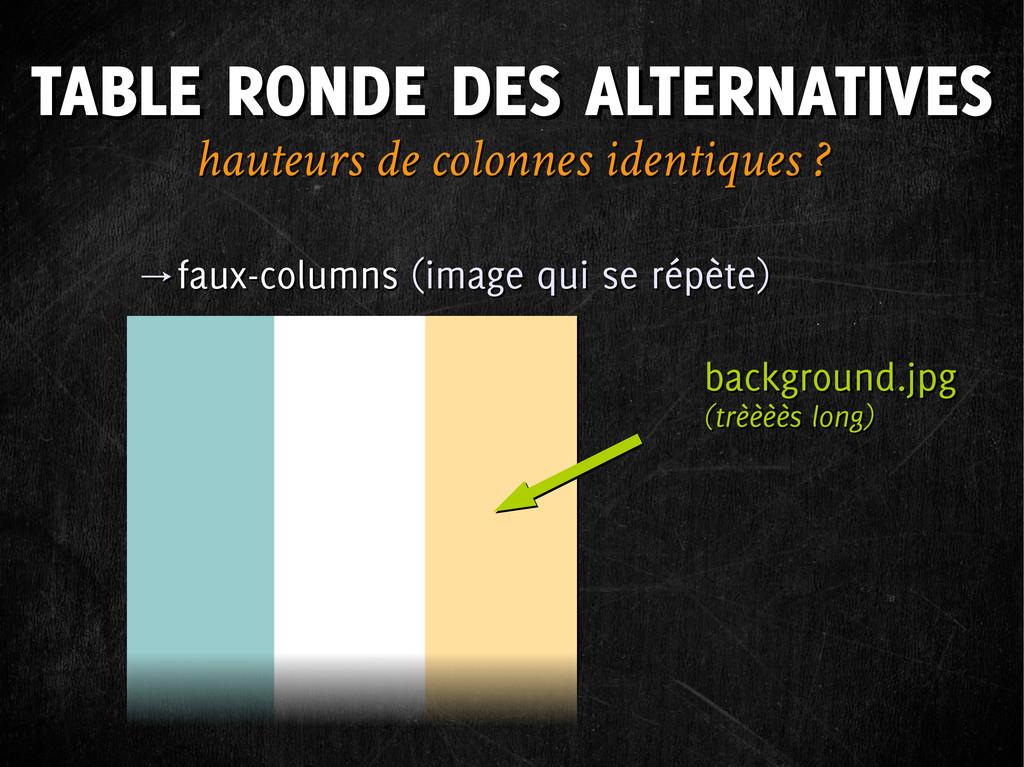 →faux-columns (image qui se répète) →faux-colum...