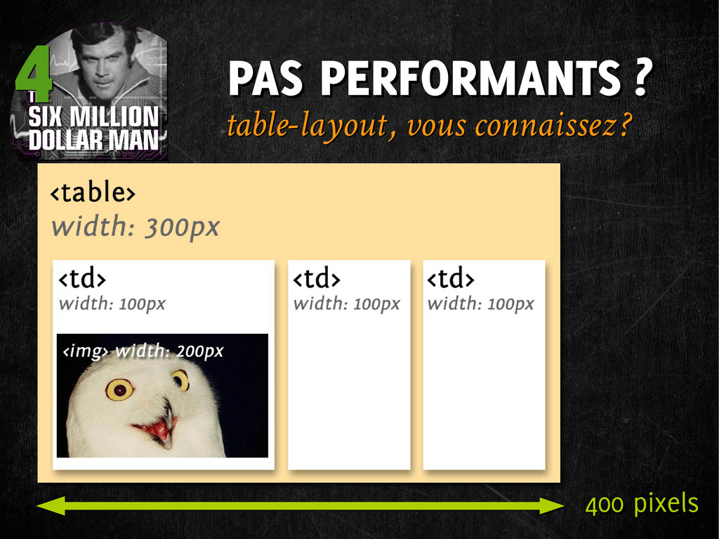 PAS PERFORMANTS ? PAS PERFORMANTS ? 4 4 table-l...