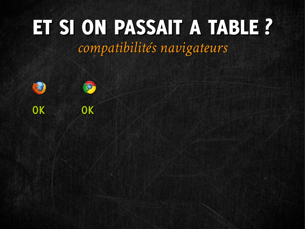 ET SI ON PASSAIT A TABLE ? ET SI ON PASSAIT A T...