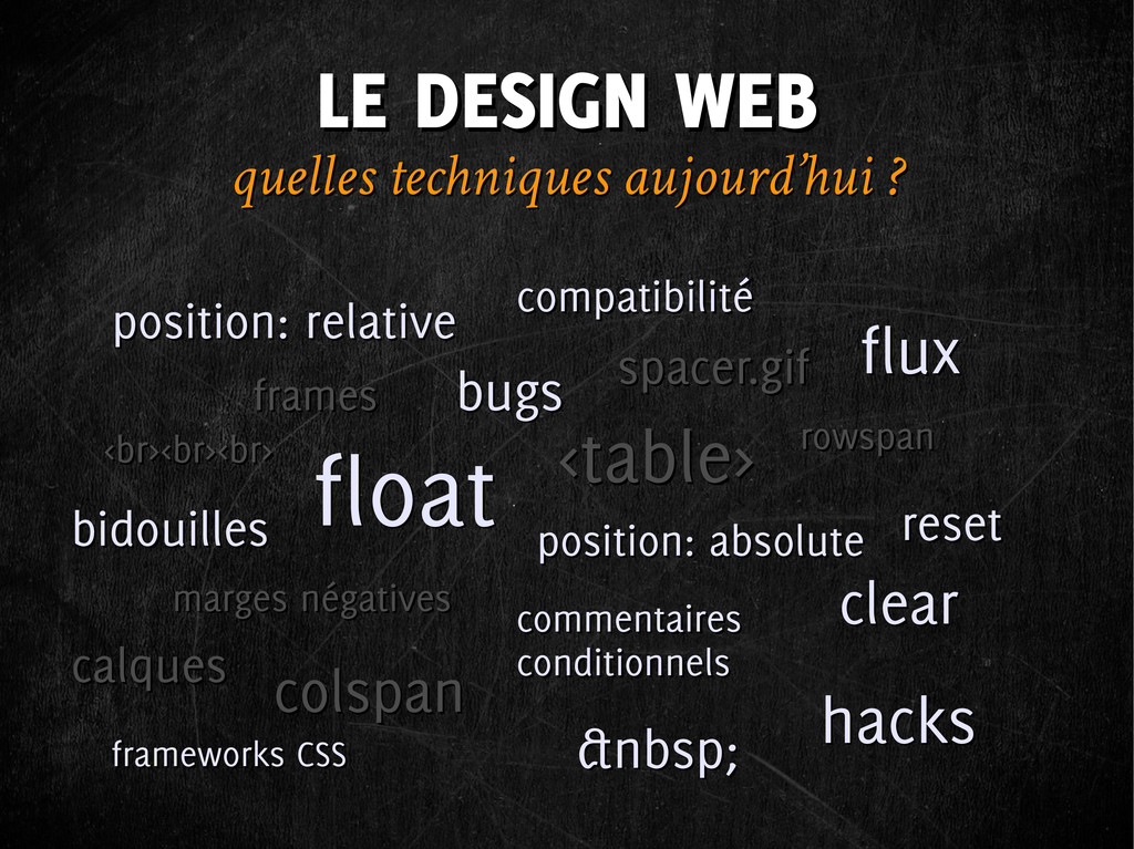 LE DESIGN WEB LE DESIGN WEB position: relative ...