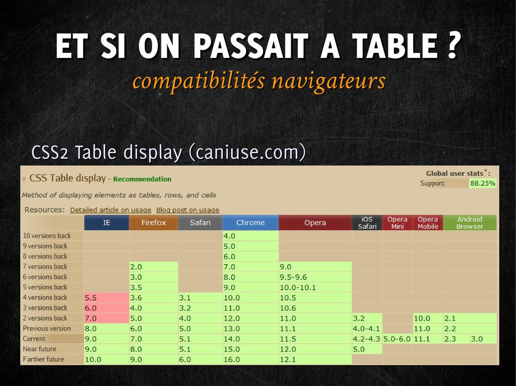 ET SI ON PASSAIT A TABLE ? ET SI ON PASSAIT A T...
