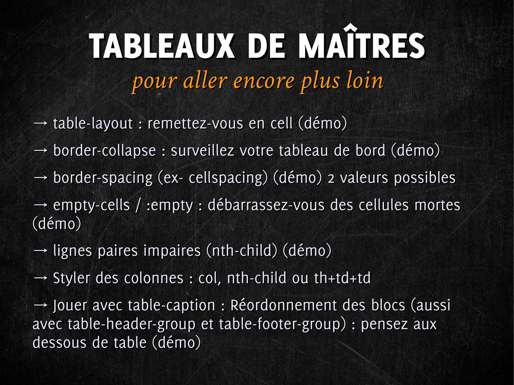 TABLEAUX DE MAÎTRES TABLEAUX DE MAÎTRES pour al...