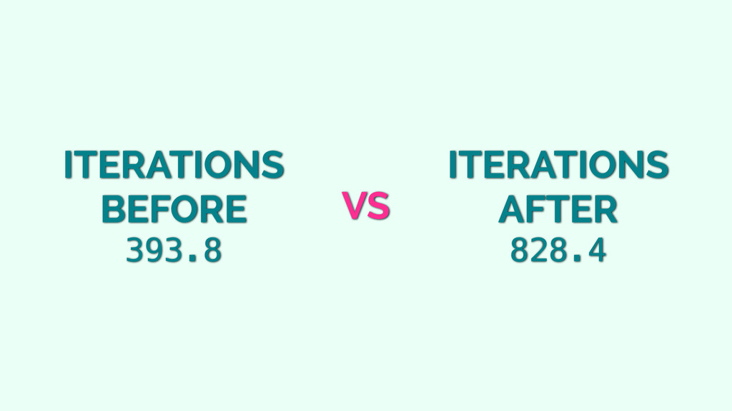 VS ITERATIONS BEFORE 393.8 ITERATIONS AFTER 828...