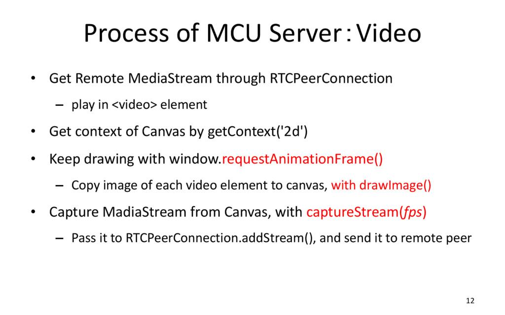 Process of MCU Server:Video • Get Remote MediaS...