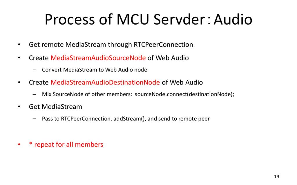 Process of MCU Servder:Audio • Get remote Media...