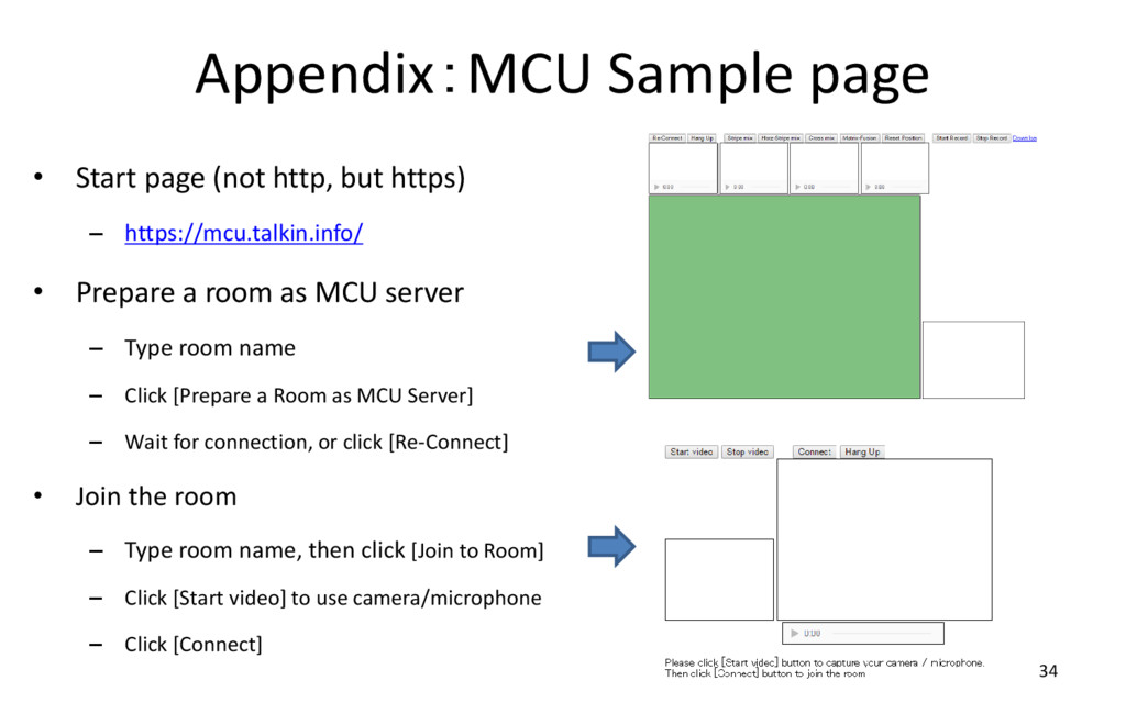 Appendix:MCU Sample page • Start page (not http...
