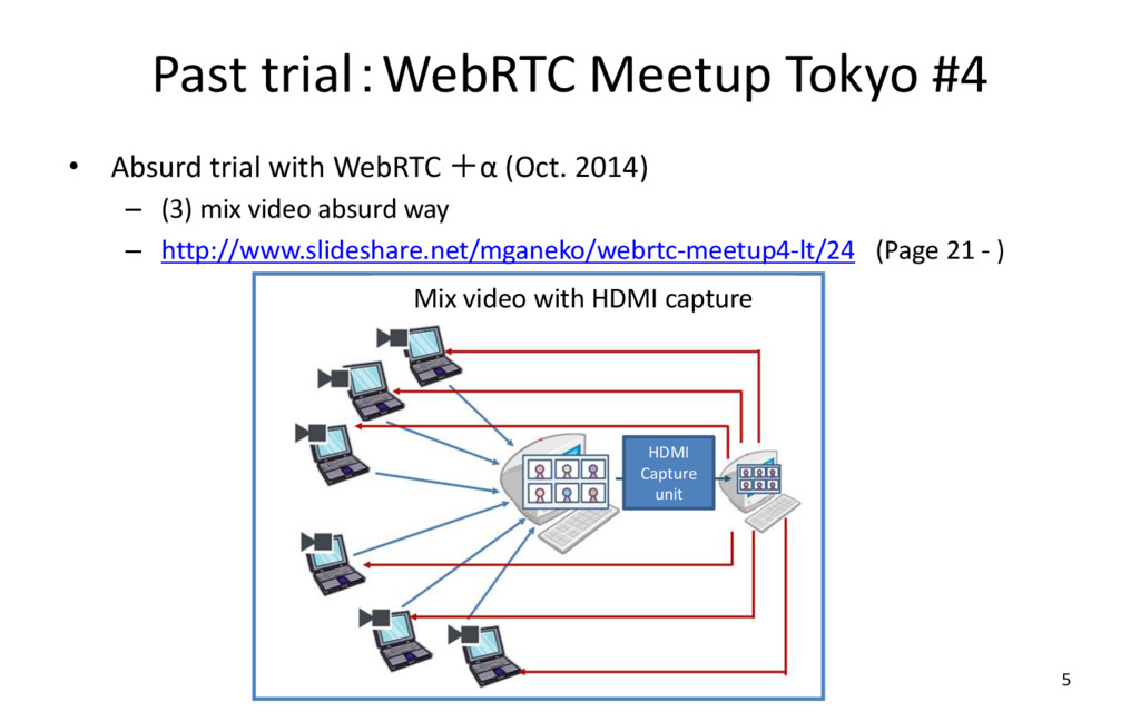 Past trial:WebRTC Meetup Tokyo #4 • Absurd tria...