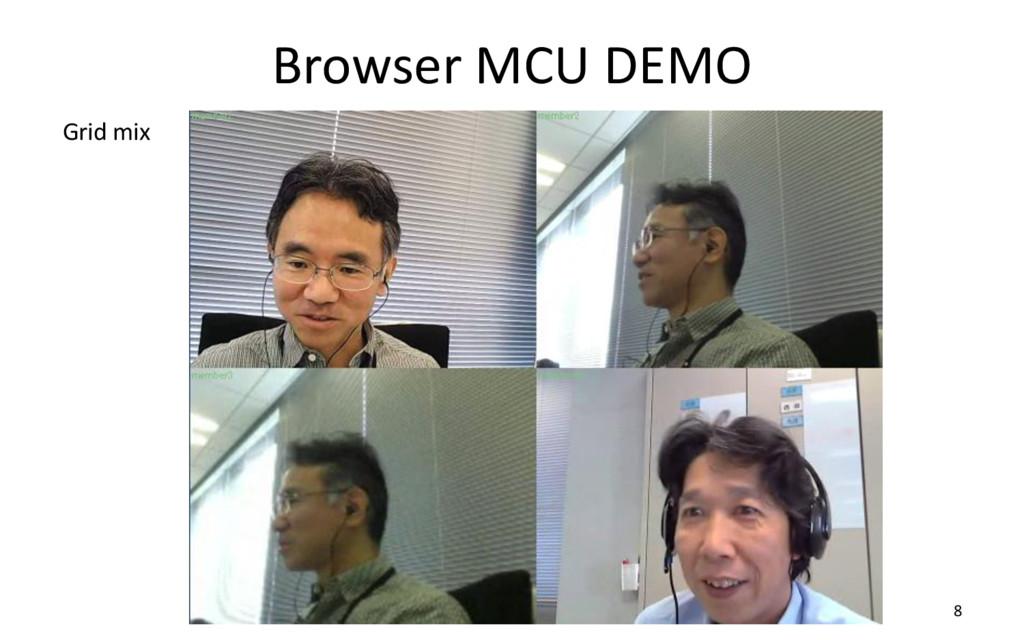 Browser MCU DEMO 8 Grid mix