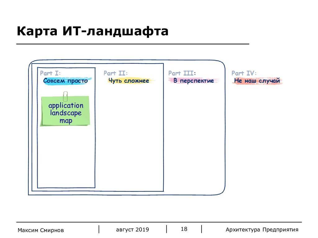 Архитектура Предприятия Карта ИТ-ландшафта авгу...