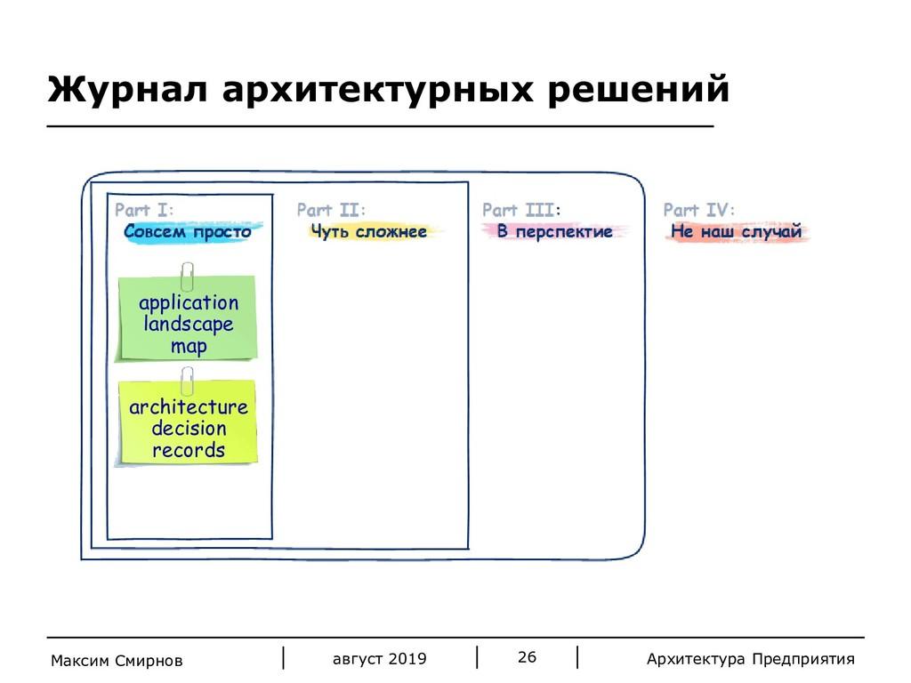 Архитектура Предприятия Журнал архитектурных ре...
