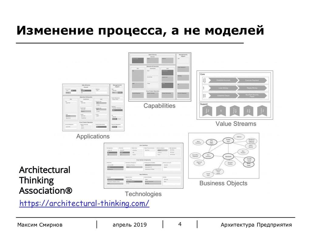 Архитектура Предприятия апрель 2019 Максим Смир...