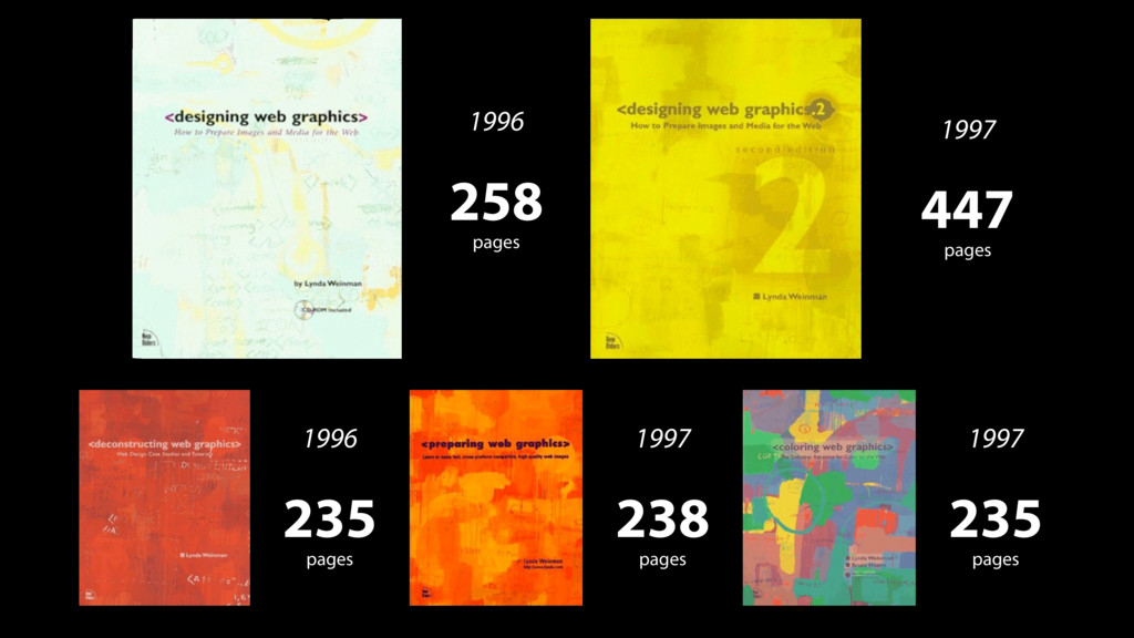 1996 258 pages 1997 447 pages 1996 235 pages 19...