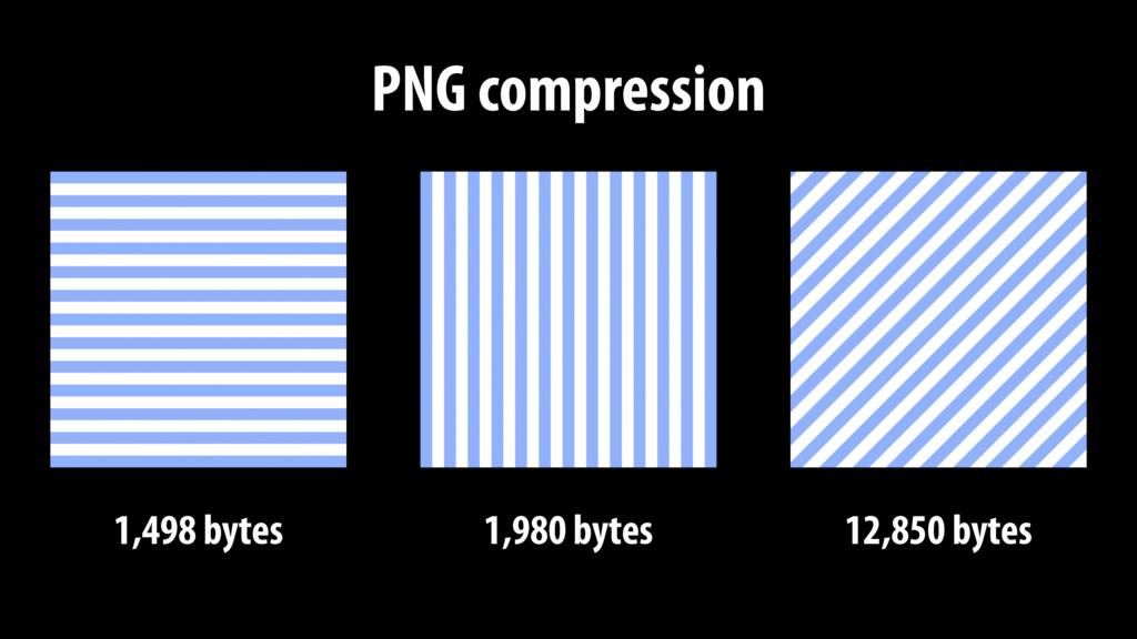 PNG compression 1,498 bytes 1,980 bytes 12,850 ...