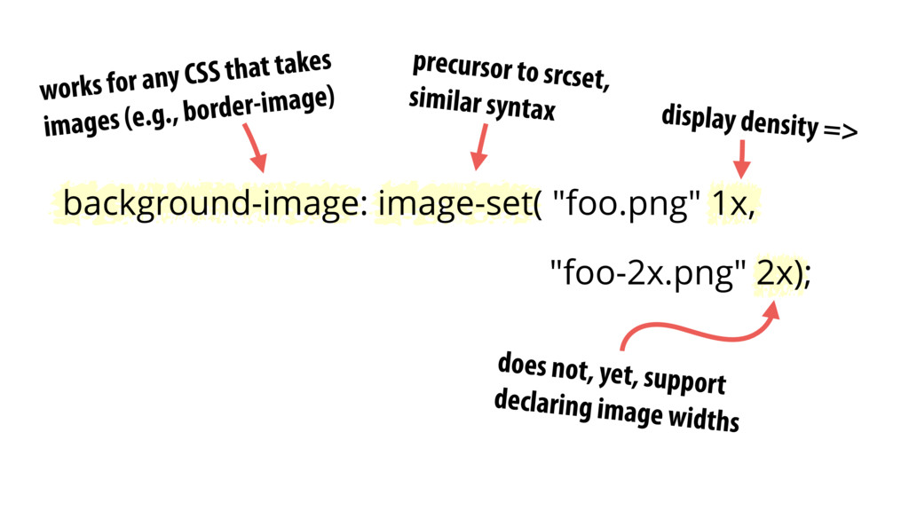 works for any CSS that takes images (e.g., bord...
