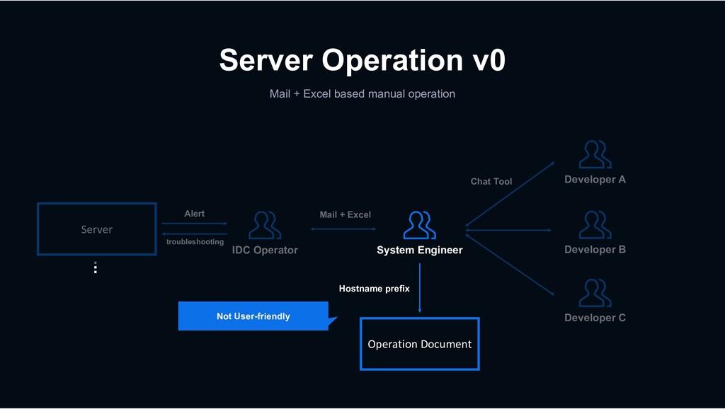 Server Operation v0 Mail + Excel based manual o...