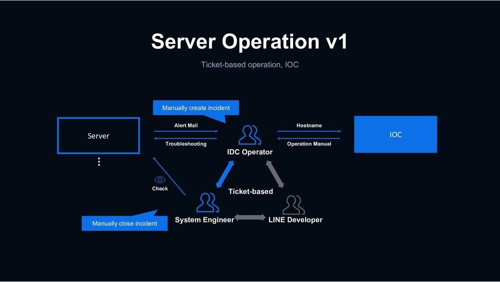 Server Operation v1 Ticket-based operation, IOC...