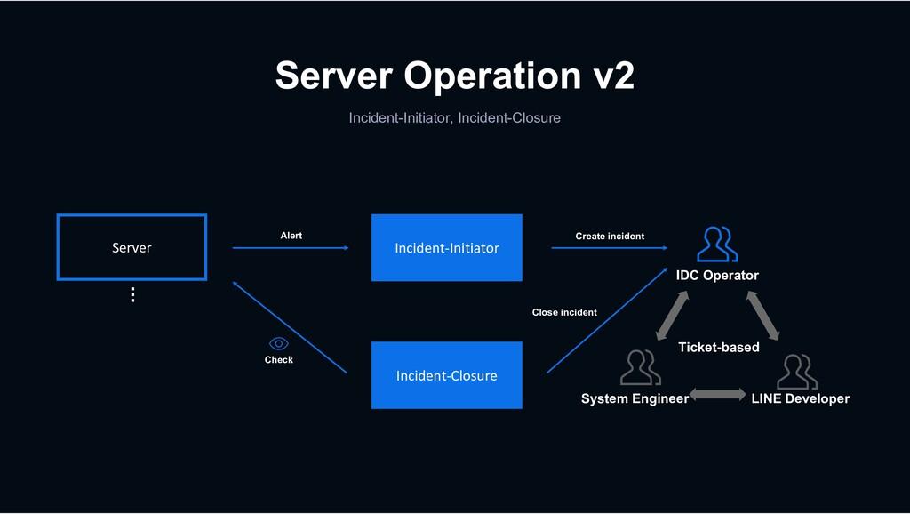 Server Operation v2 Incident-Initiator, Inciden...