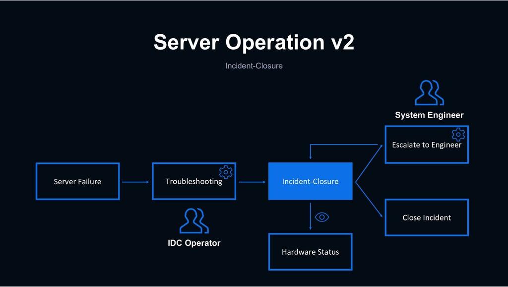 Server Operation v2 Incident-Closure Server Fai...