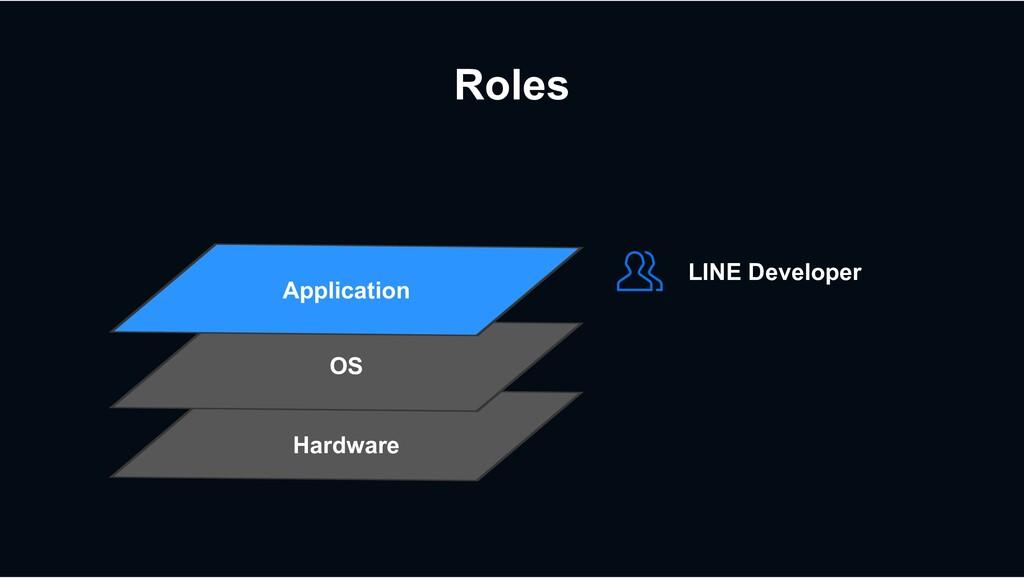 Roles Hardware OS Application LINE Developer
