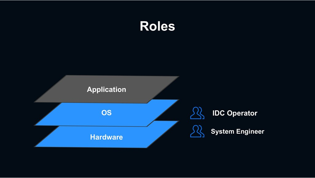 Roles Hardware OS Application System Engineer I...