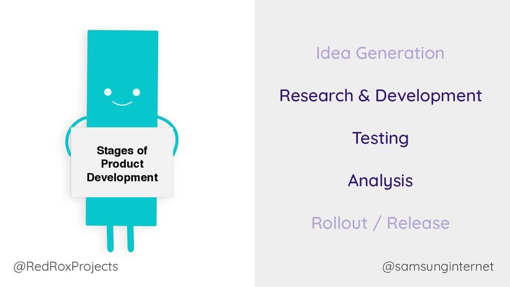 @RedRoxProjects @samsunginternet Idea Generatio...