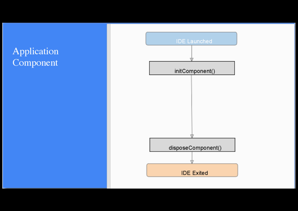 Application Component IDE Launched IDE Exited i...
