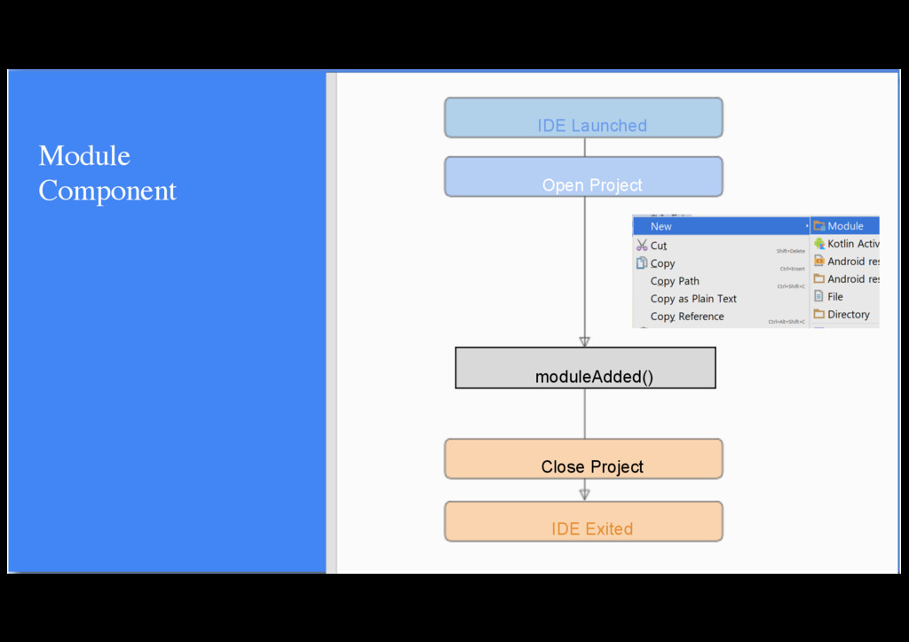 Module Component IDE Launched IDE Exited module...