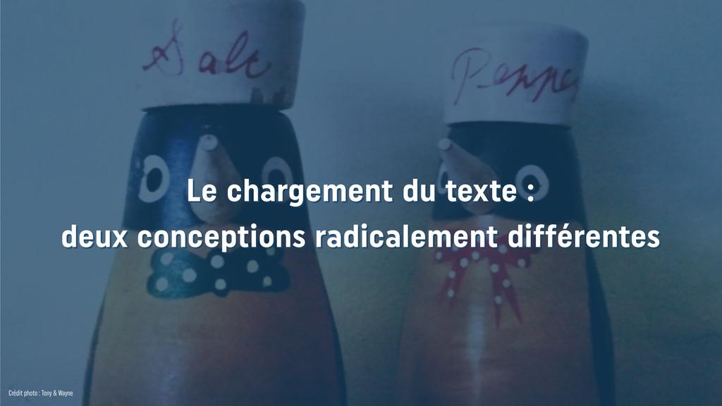 Le chargement du texte : deux conceptions radi...