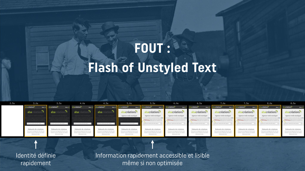 FOUT : Flash of Unstyled Text Information rapi...