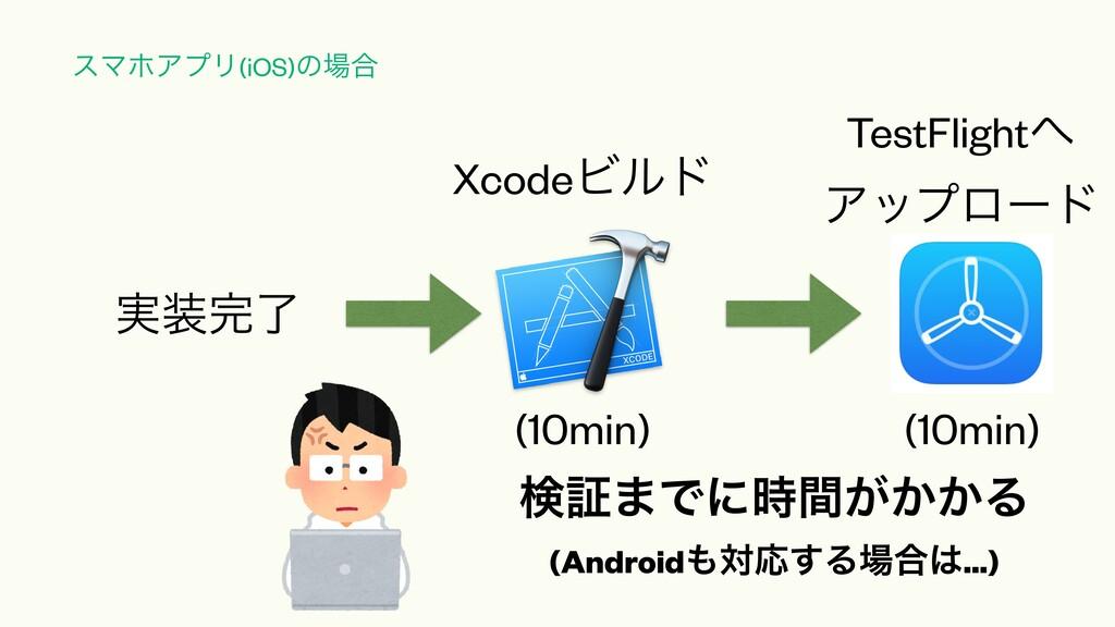 εϚϗΞϓϦ(iOS)ͷ߹ XcodeϏϧυ TestFlight   Ξοϓϩʔυ ࣮...
