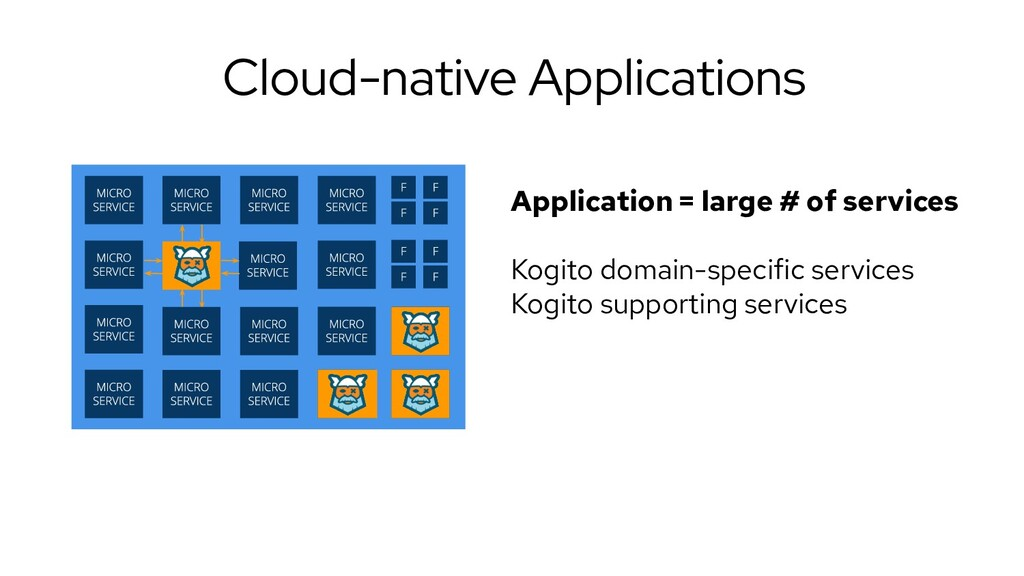 Application = large # of services Kogito domain...